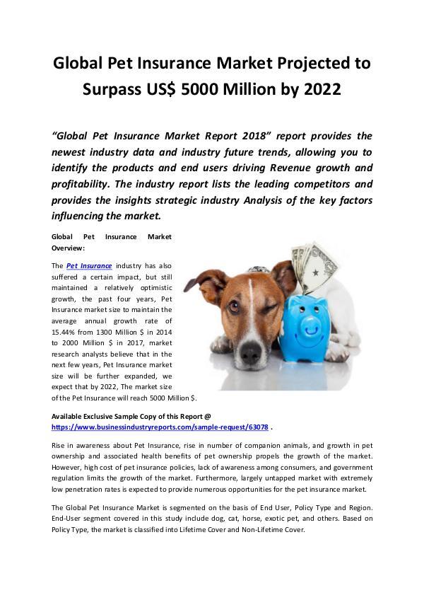 Global Pet Insurance Market 2018 - 2022
