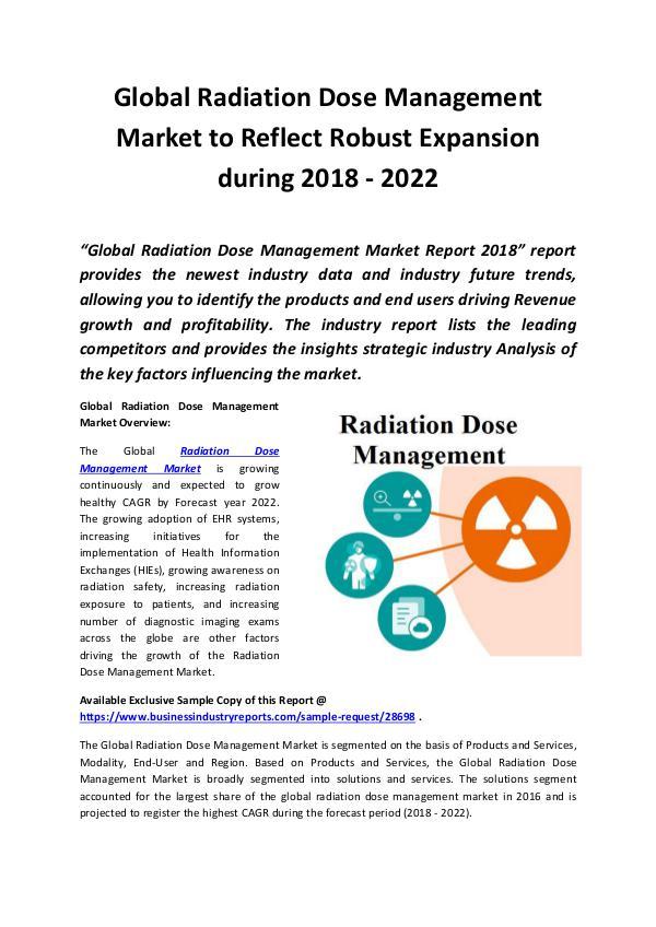 Global Radiation Dose Management Market 2018 - 202