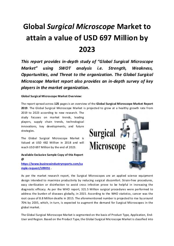 Market Research Reports Global Surgical Microscope Market Growth by 2023