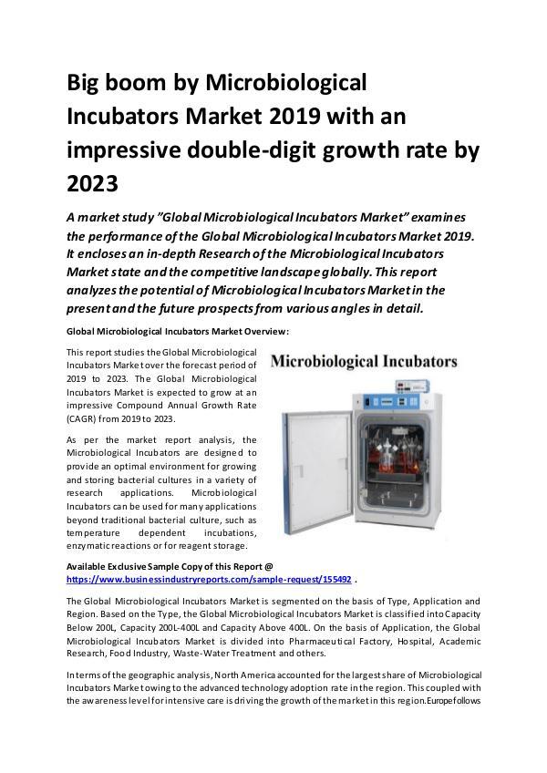 Global Microbiological Incubators Market Report 20