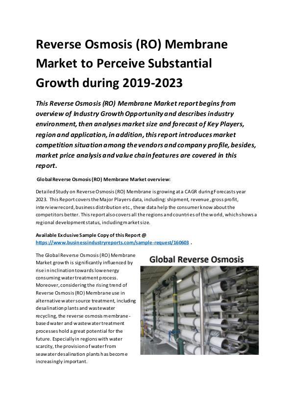 Global Reverse Osmosis (RO) Membrane Market Report