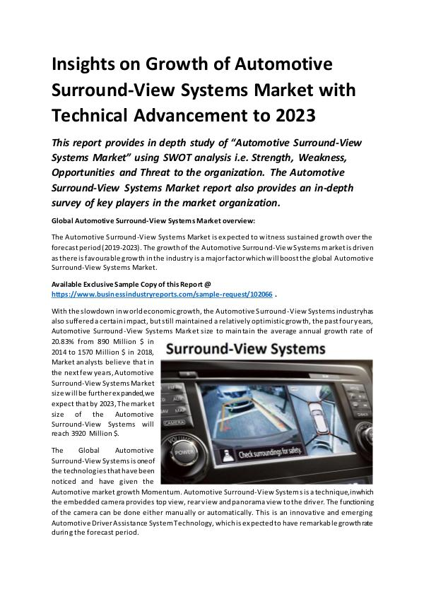 Global Automotive Surround-View Systems Market Rep