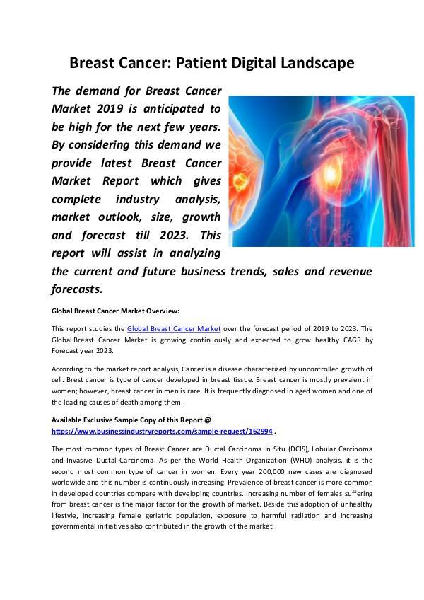 Breast Cancer Patient Digital Landscape