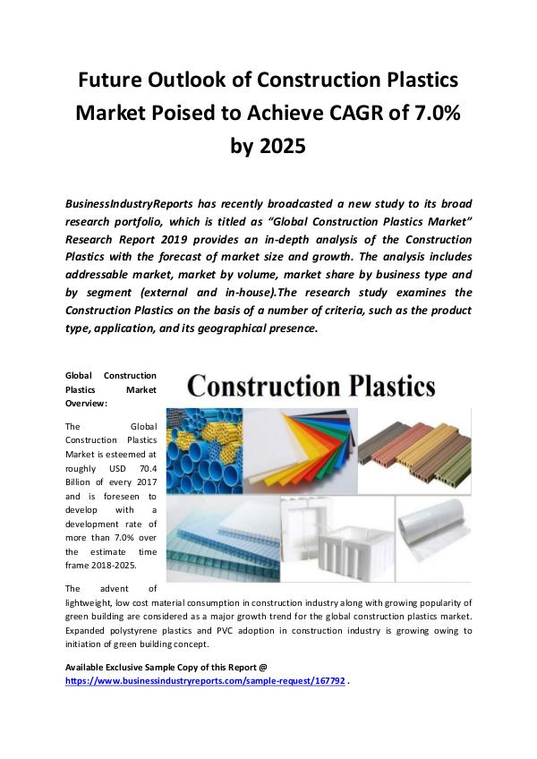 Global Construction Plastics Market 2019