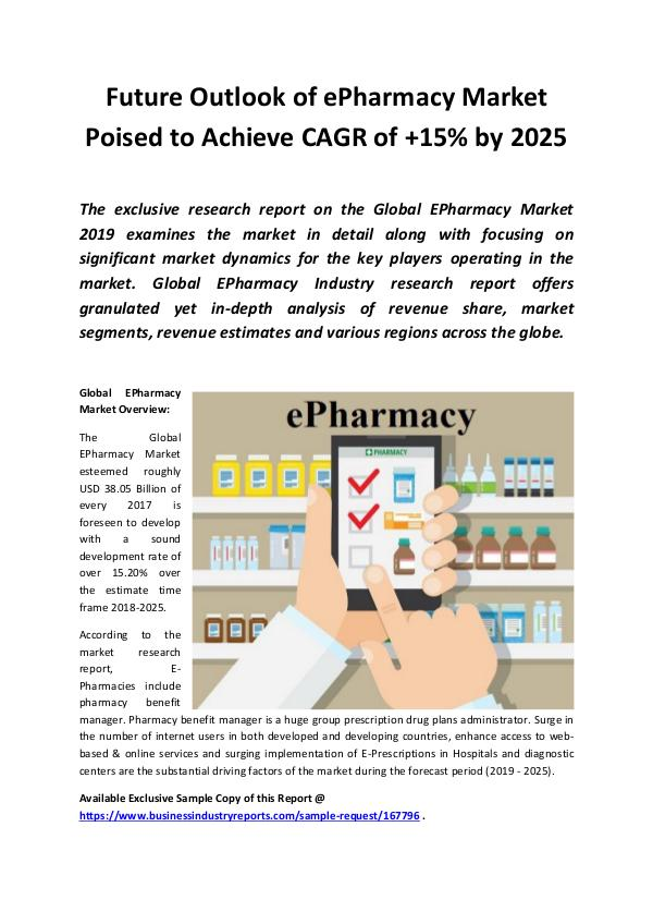 Market Research Reports Global EPharmacy Market 2019