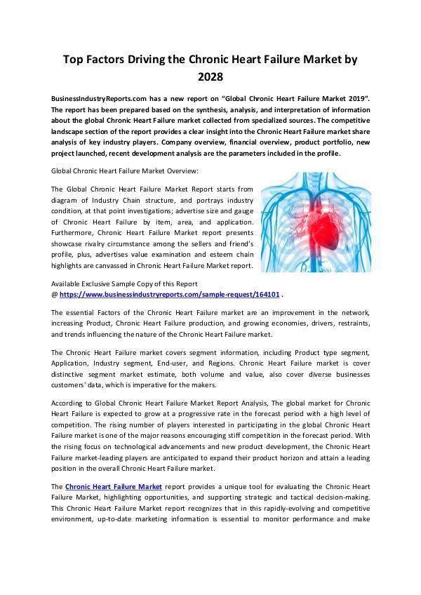 Chronic Heart Failure Market 2019
