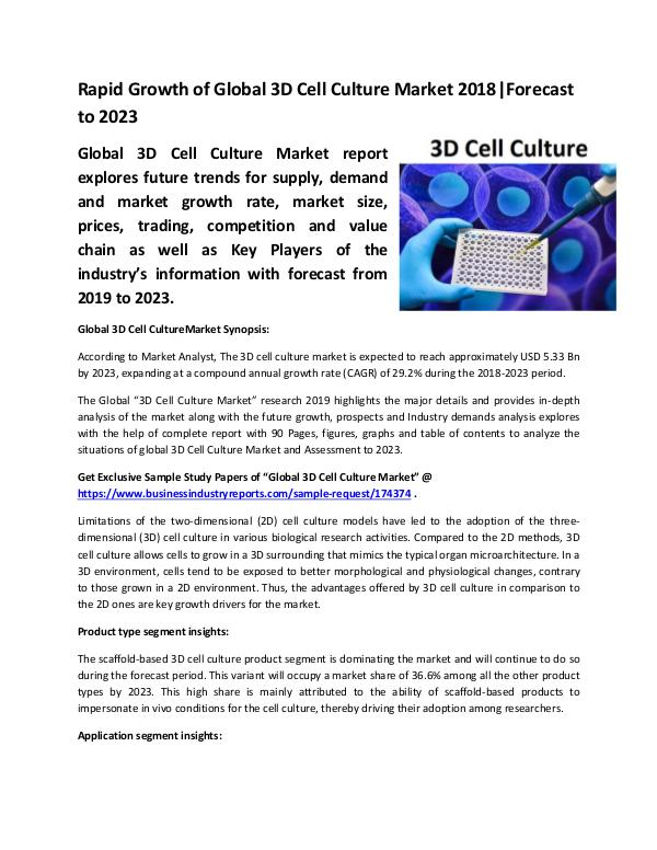 Market Research Reports Global 3D Cell Culture Market
