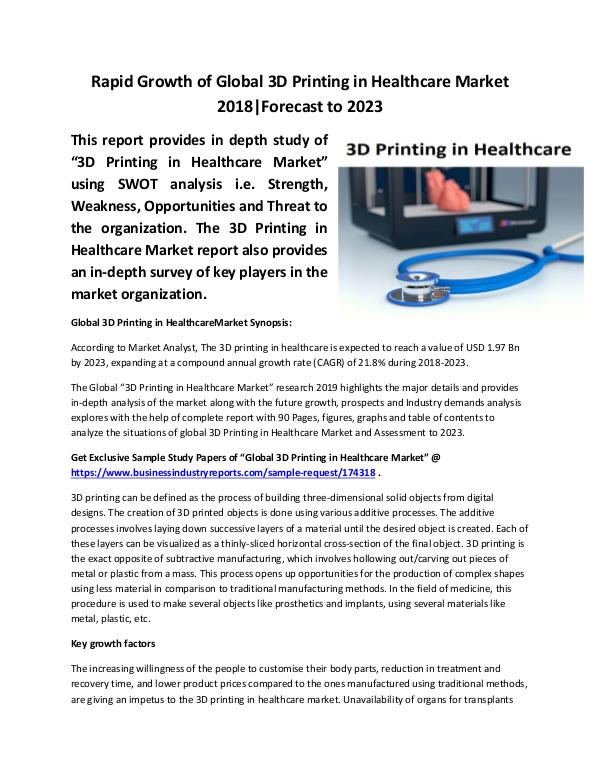 Global 3D Printing in Healthcare Market