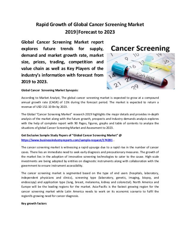 Global Cancer Screening Market