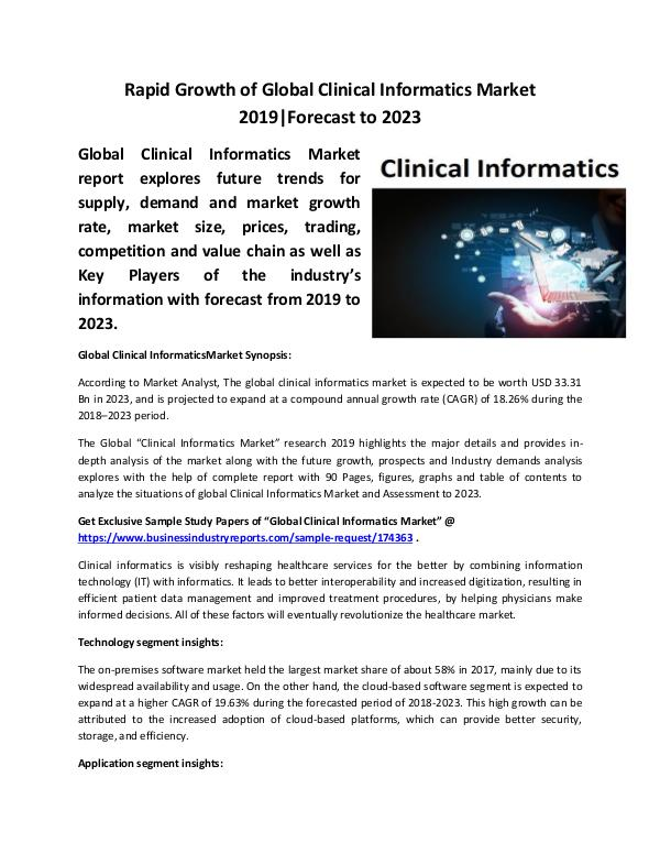 Global Clinical Informatics Market