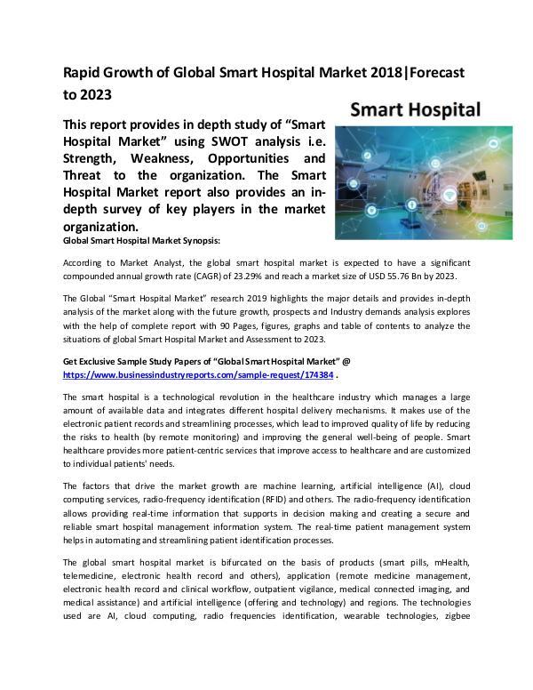 Market Research Reports Global Smart Hospital Market
