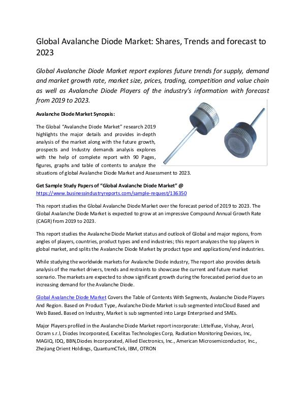 Market Research Reports Global Avalanche Diode Market