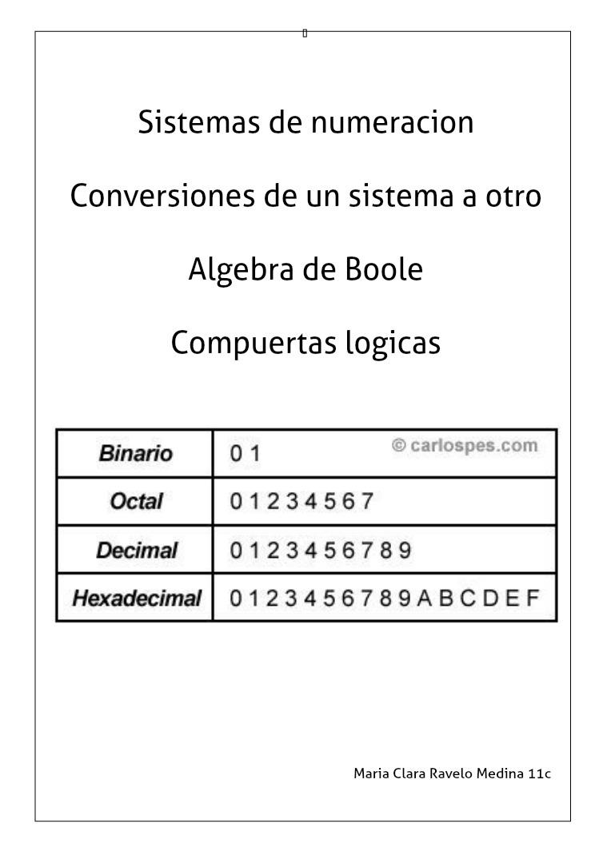 sistema de numeración, conversión, álgebra boole y compuestos logica Sistemas_Digitales_Introduccion