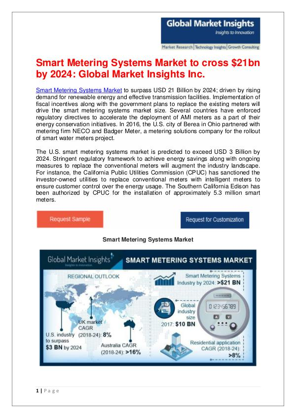 Smart Metering Systems Market to cross $21bn by 2024 Smart Metering Systems Market