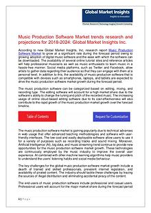 Music Production Software Industry report for 2018-2024