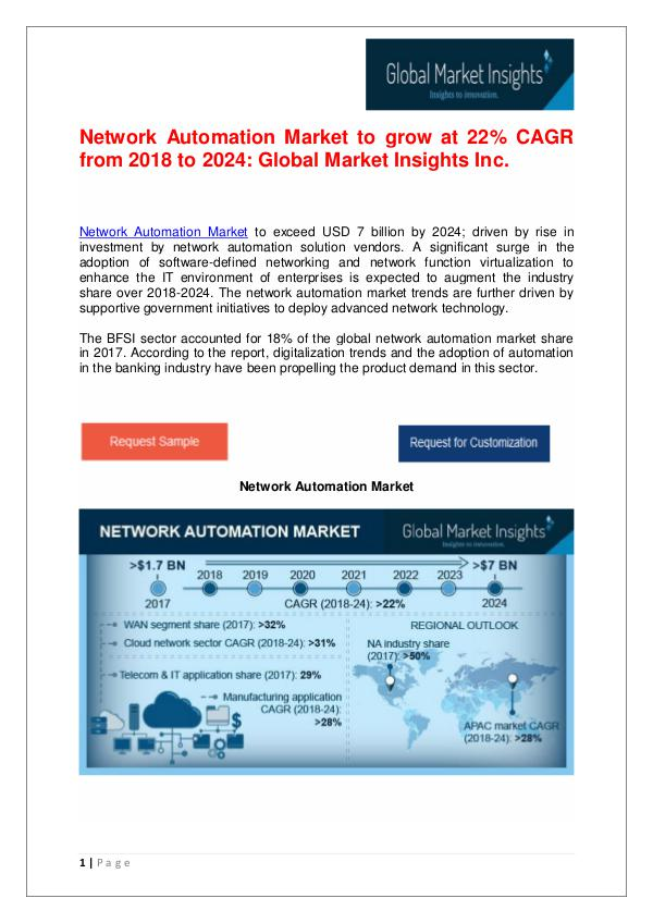 Network Automation Market to reach $7bn by 2024 Network Automation Market