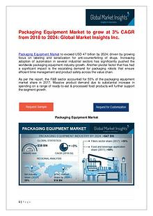 Packaging Equipment Market to reach $47bn by 2024