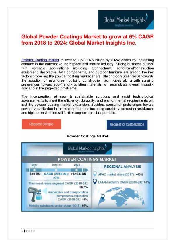 Global Powder Coatings Market to hit US$ 16bn+ by 2024 Powder Coating Market