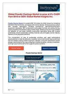 Global Powder Coatings Market to hit US$ 16bn+ by 2024