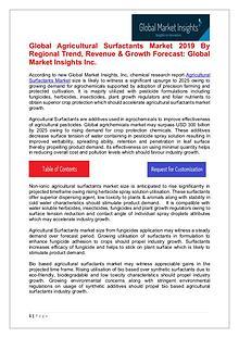 Agricultural Surfactants Market 2019 By Regional Trend & Revenue