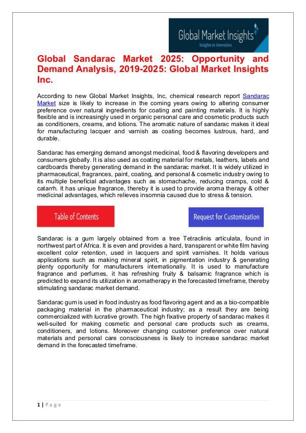 Sandarac Market - Share, Growth, Analysis, Forecast to 2025 Sandarac Market