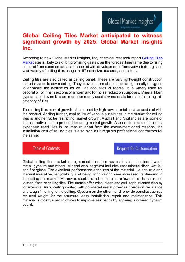 Ceiling Tiles Market anticipated to witness significant growth Ceiling Tiles Market