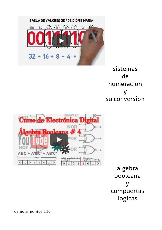 sistemas de numeracio y algebra de boole Sistemas_Digitales_Introduccion (1)