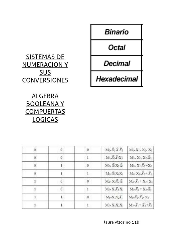 sistemas de numeracion y algebra booleana Sistemas_Digitales_Introduccion (1)
