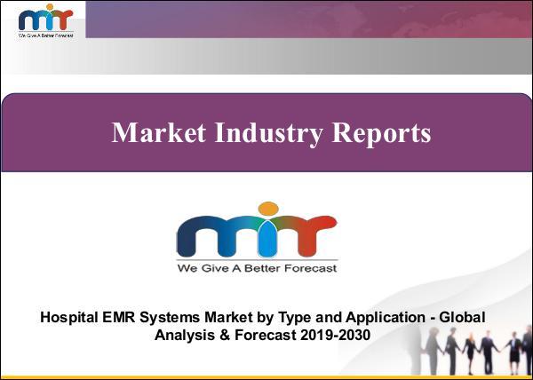 Hospital EMR Systems Market Hospital EMR Systems Market