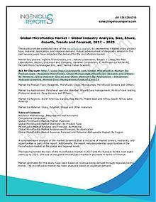 Global Microfluidics Market Research Forecast 2025