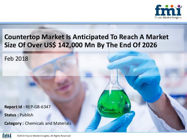 CHEMICAL Countertop Market
