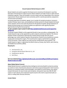 Latest Industry study on Contract Research Organizations , Industry