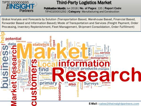 Third-Party Logistics Market Key Trends,Growth,Analysis and Forecast third party Logistic  Market