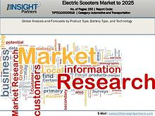 Electric Scooters Market Key Trends,Growth,Analysis and Forecast to