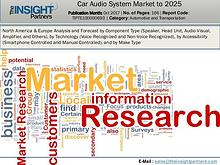 Car audio system Market to 2025 - Global Analysis and Forecasts by Pr