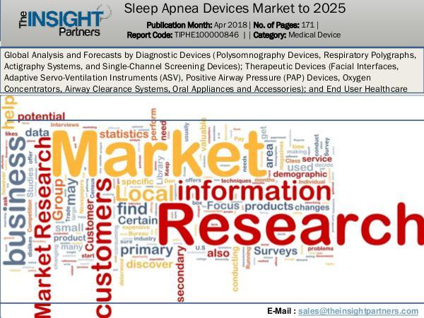 Sleep Apnea Devices Market - Popular Trends & Technological advanceme Sleep Apnea Devices Market - Popular Trends & Tech