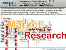 Sleep Apnea Devices Market - Popular Trends & Technological advanceme