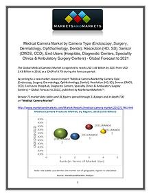 Growth Of Medical Camera Market
