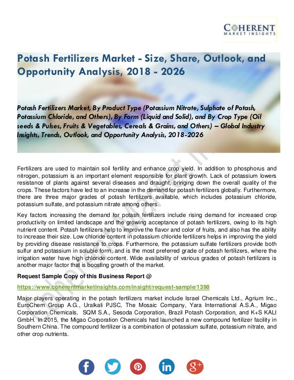 Industrial Research Reports Potash Fertilizers Market