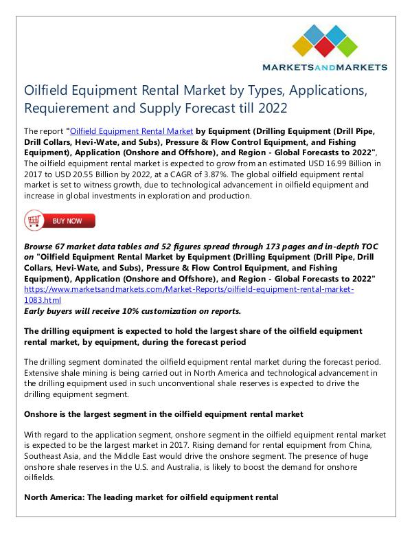 Oilfield Equipment Rental Market