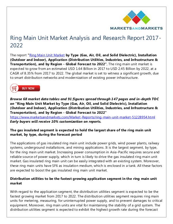 Ring Main Unit Market