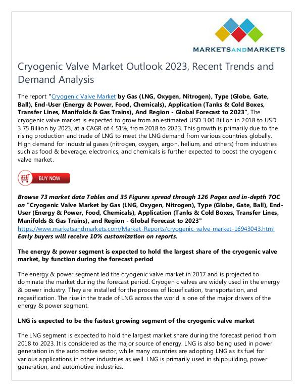 Energy and Power Cryogenic Valve Market