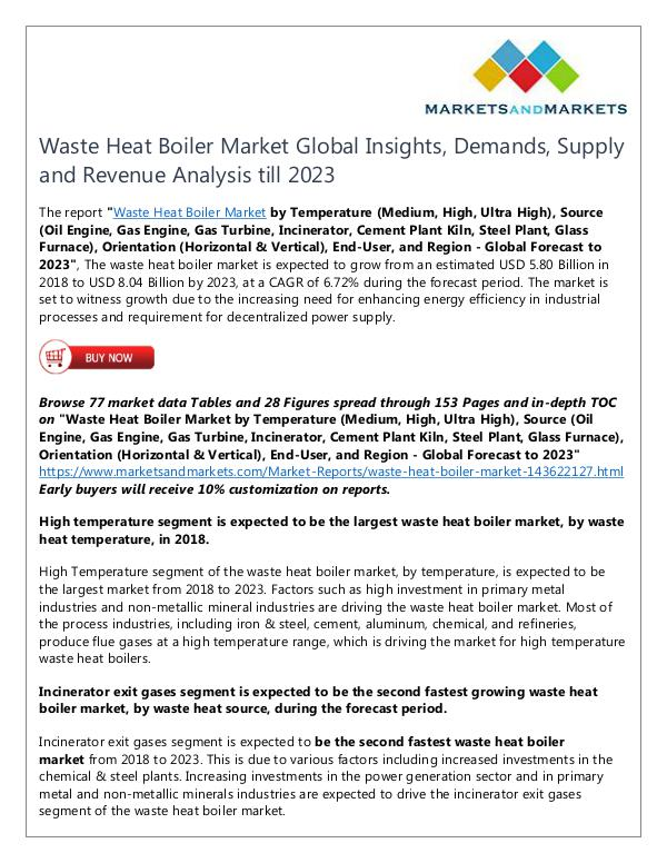 Energy and Power Waste Heat Boiler Market