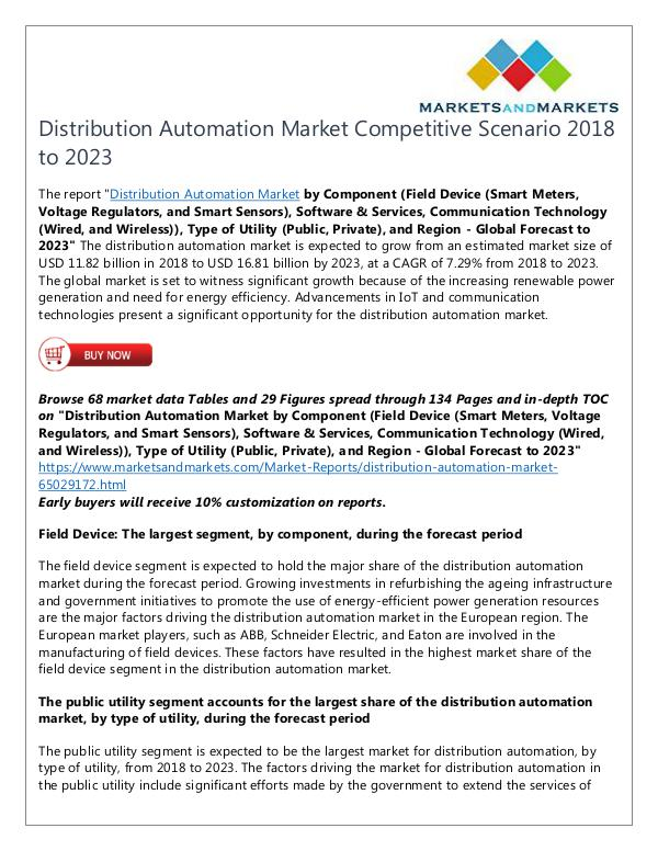 Energy and Power Distribution Automation Market