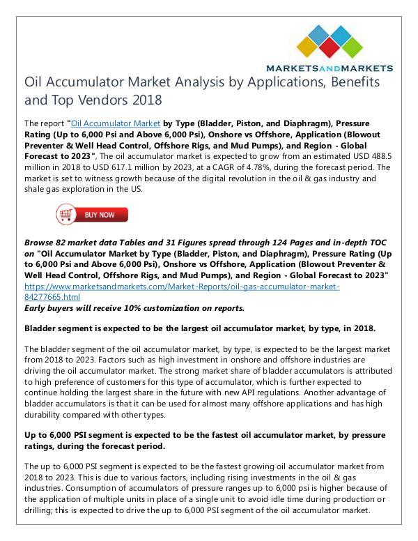 Oil Accumulator Market