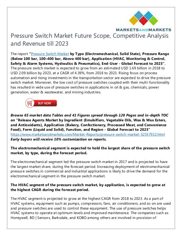 Energy and Power Pressure Switch Market