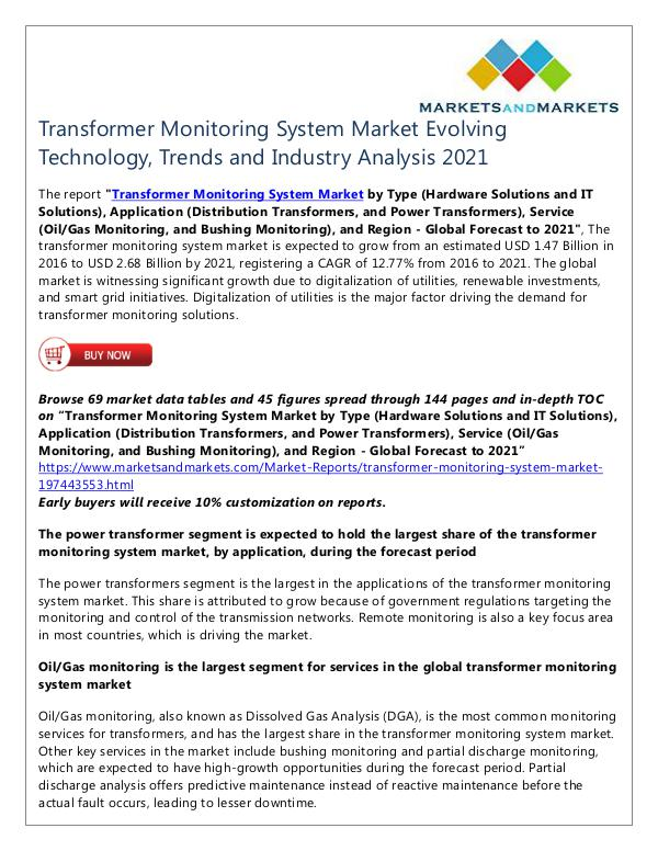 Transformer Monitoring System Market