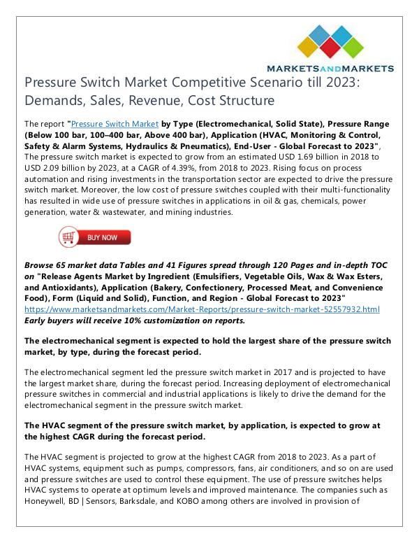 Pressure Switch Market