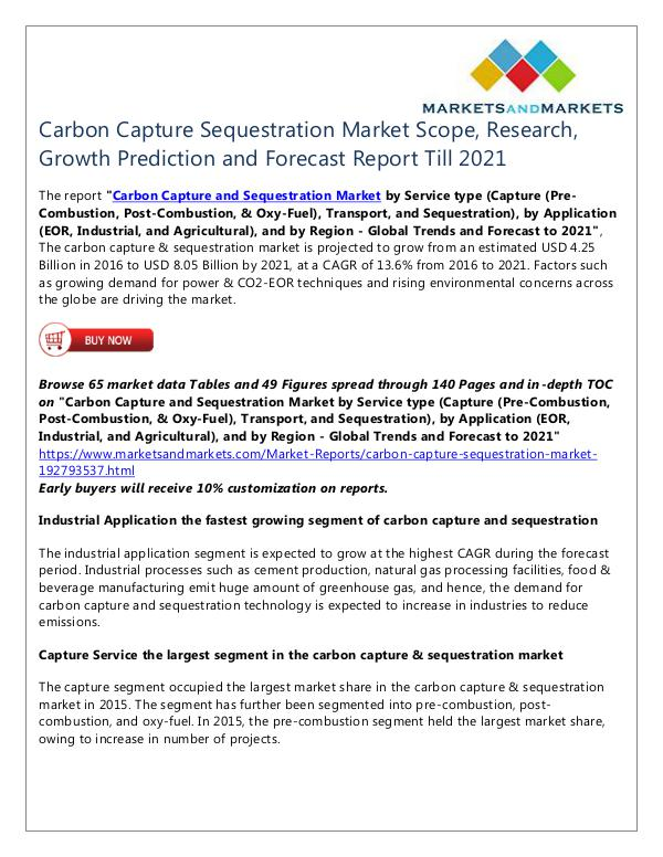 Carbon Capture Sequestration Market