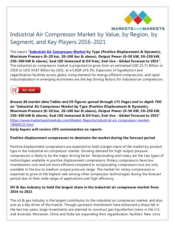 Energy and Power Industrial Air Compressor Market